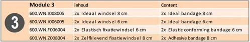 Module 3 Oranje Kruis richtlijnen 2016